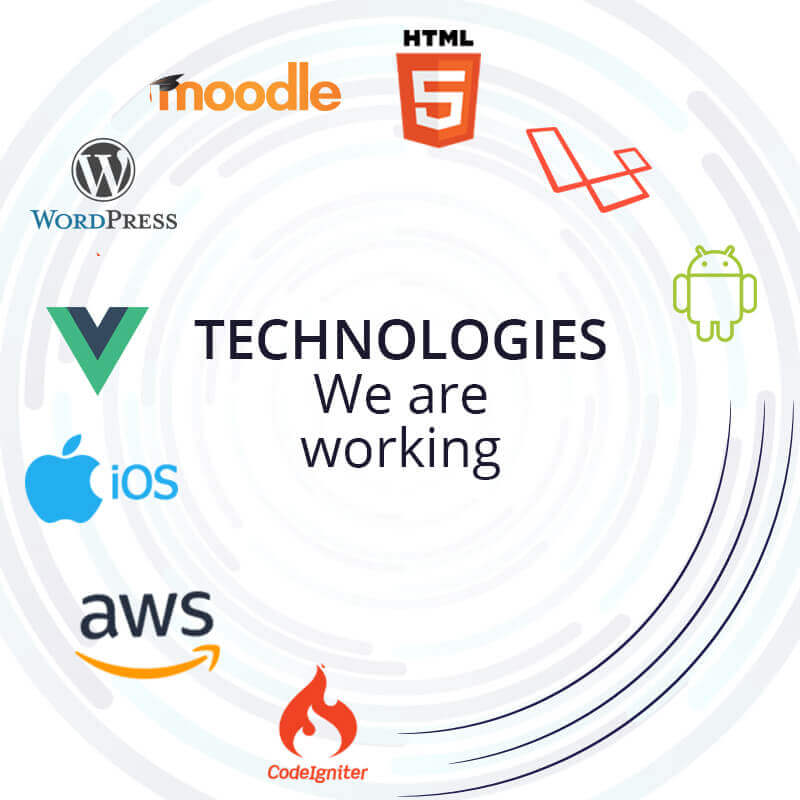 Mobile and Web Technologies